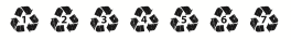 Recycling symbol 1 to 7